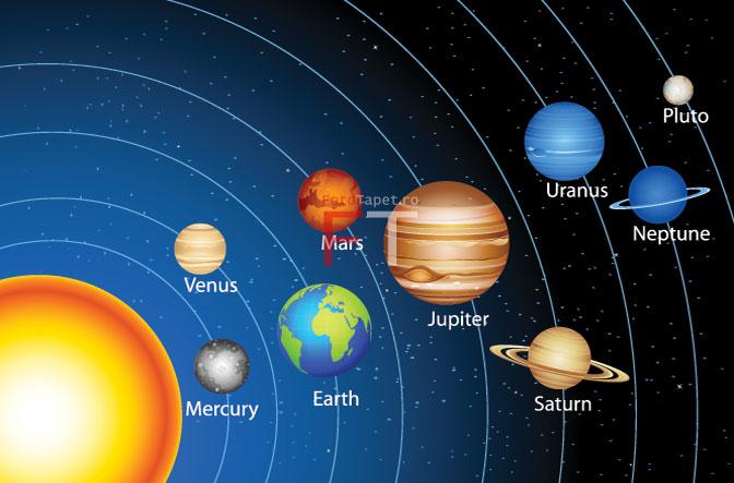 Sistemul Solar Decembrie